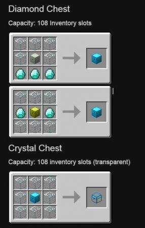 Скачать Iron Chests для Minecraft 1.16.1