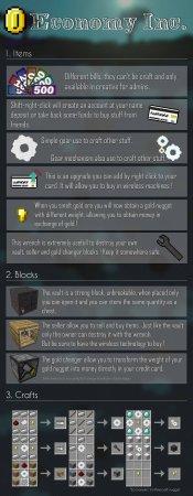 Скачать Economy Inc для Minecraft 1.16.2