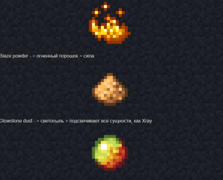 Скачать Edibles для Minecraft 1.14.4